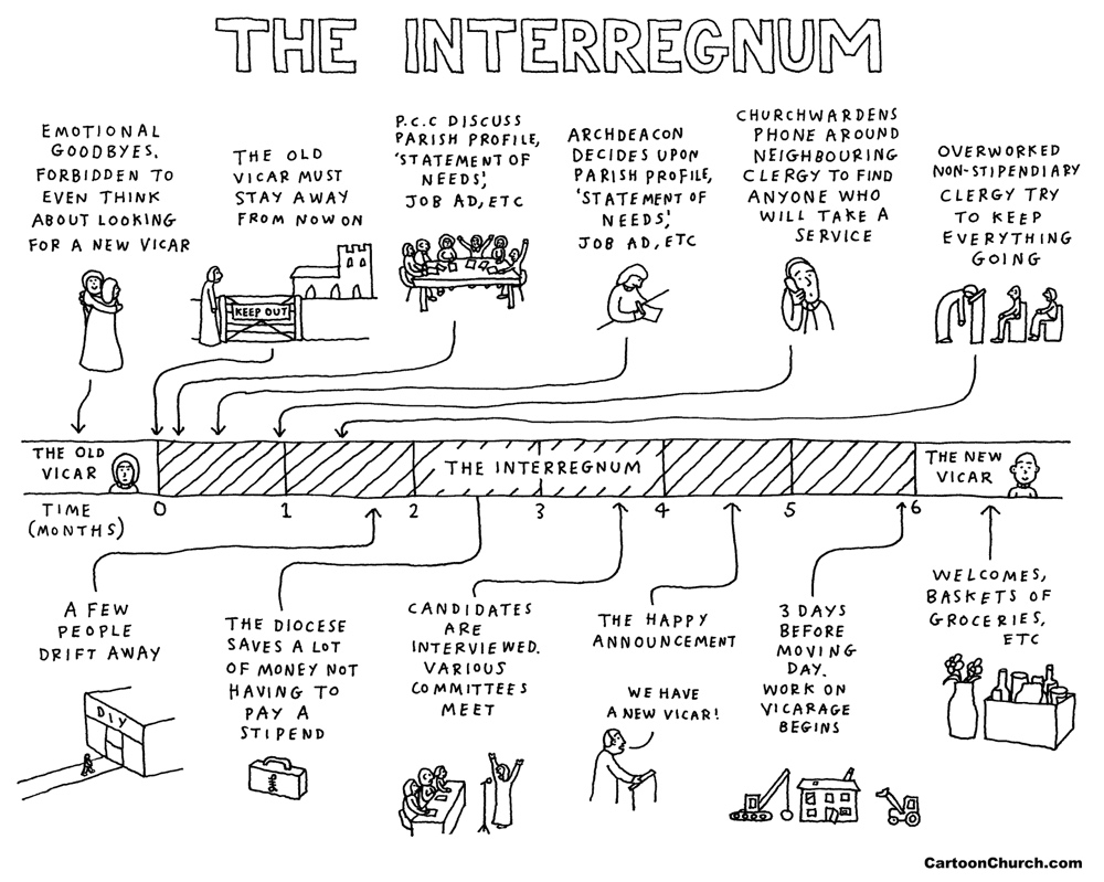 Interregnum cartoon