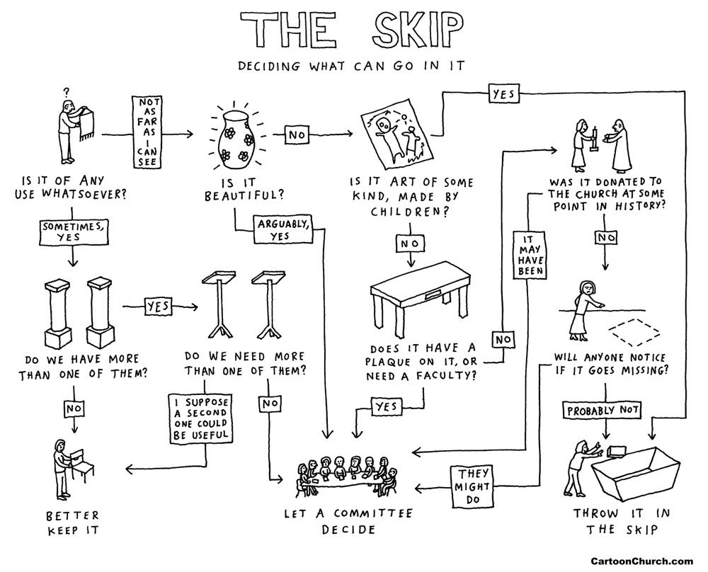 skip cartoon