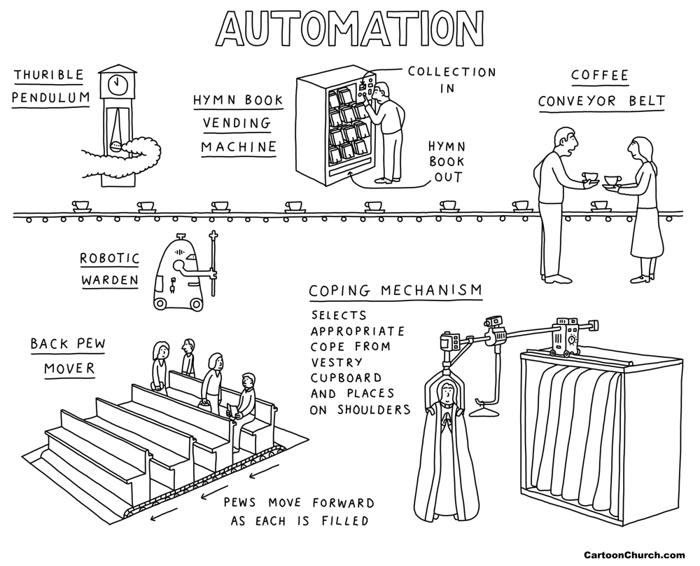 Church automation cartoon