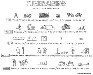 fundraising-1000